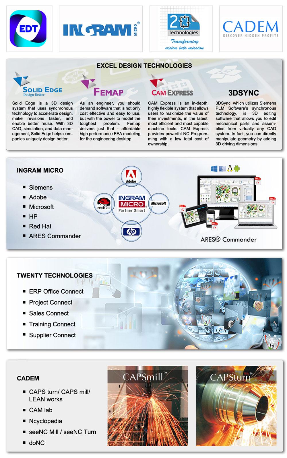 Bizz-alliance - Able Design Engineering Services Pvt  Ltd